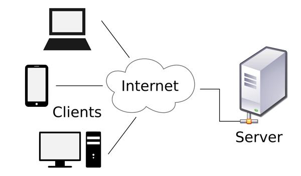 Model client-server