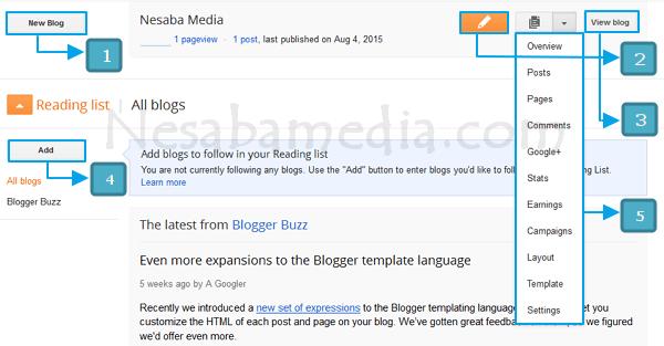 menu-menu blogger