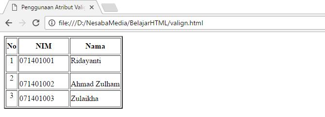 valign pada tabel HTML