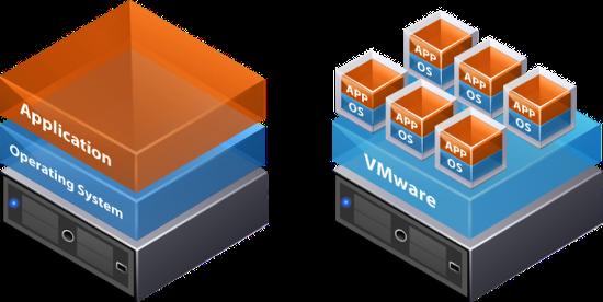 cara kerja VMware