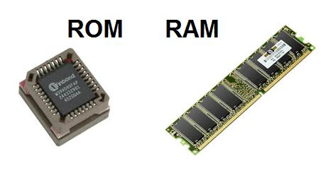 cara kerja ROM
