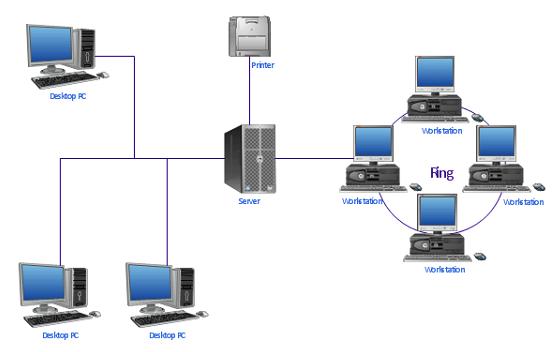 kelebihan dan kekurangan jaringan lan - Pengertian Jaringan LAN