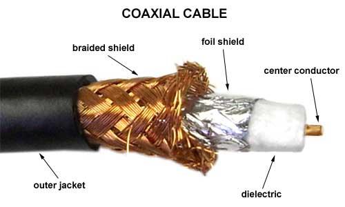 Kabel Coaxial - pengertian kabel jaringan