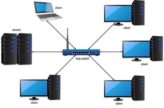 pengertian jaringan LAN