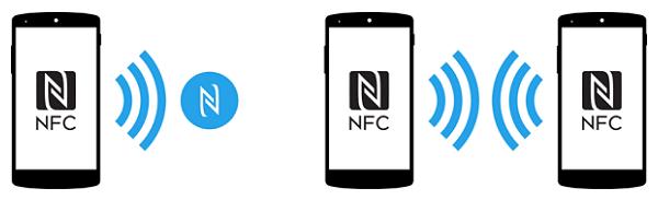 pengertian NFC
