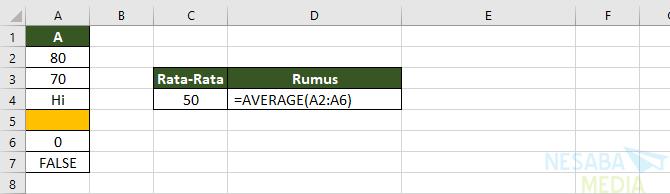 Contoh fungsi AVERAGE 3