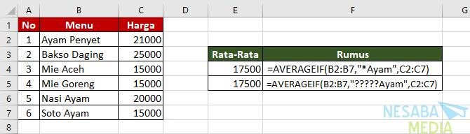 Contoh AVERAGEIF di Excel 2