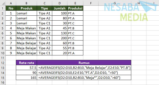 Contoh AVERAGEIFS di Excel