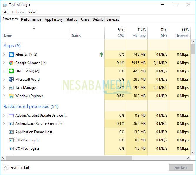 cara membuka task manager di laptop