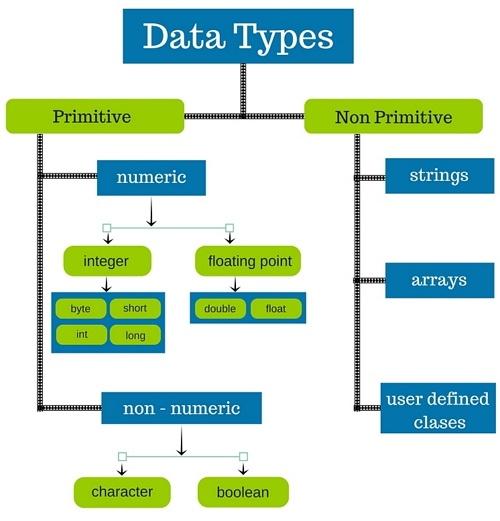 jenis jenis tipe data dan fungsi tipe data