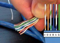 urutan kabel straight dan crossover