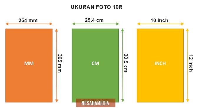 Ukuran Foto 10R dalam cm mm inch