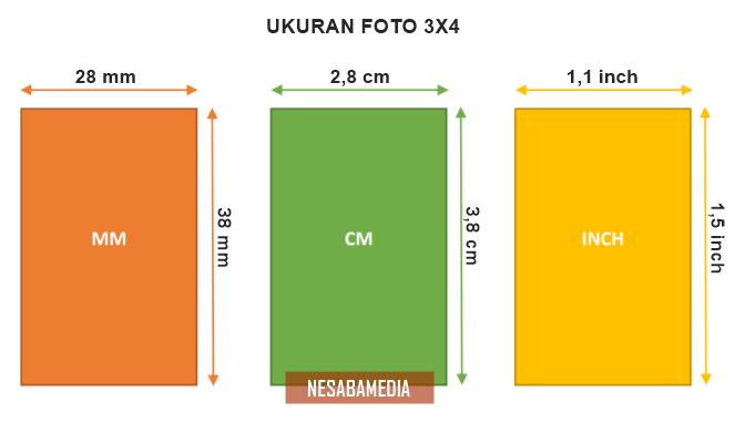 Ukuran Foto 3x4 dalam cm mm inch