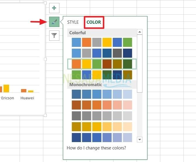 Color berguna untuk mengubah warna dari grafik