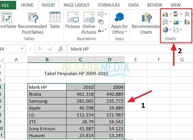 meng-klik icon charts