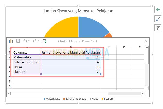 pada jendela Chart in Microsoft PowerPoint