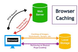 Bersihkan cache browser