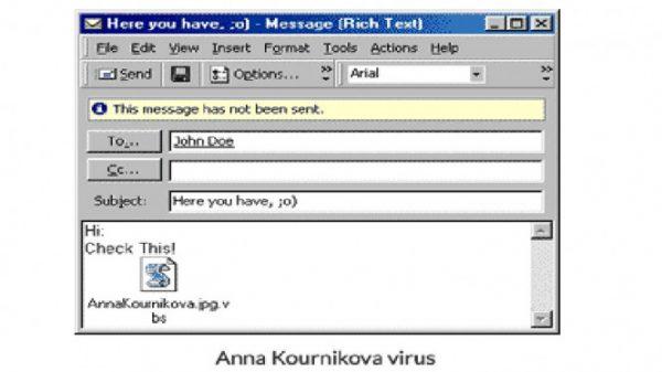 Virus Anna