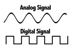 Main Pengertian Digital Og