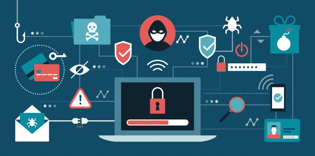 Dampak Akibat Malware