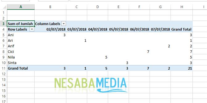 Cara Membuat Pivot Tabel di Microsoft Excel