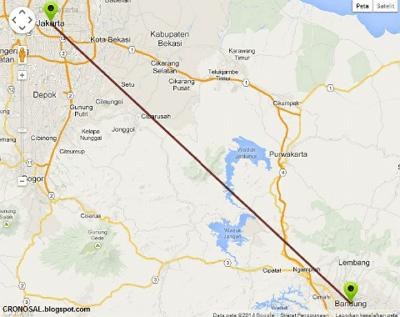 konsep jarak dalam geografi