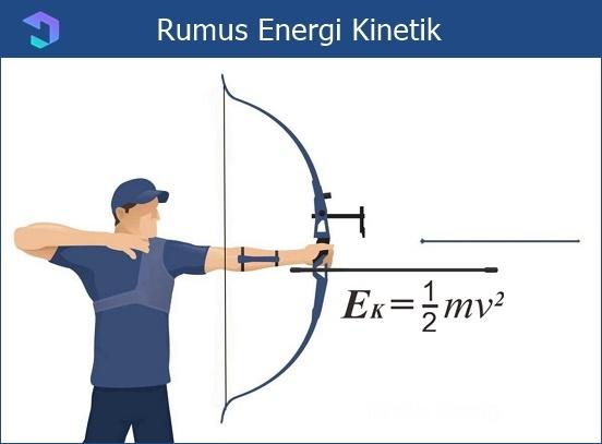 Hukum Kekekalan Energi - Energi Kinetik