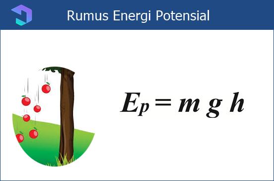 Hukum Kekekalan Energi - Energi Potensial
