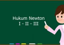 Hukum Newton I II III