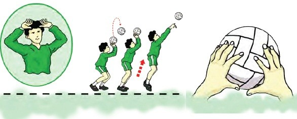 4 Teknik Permainan Bola Voli Penjelasannya Gambar Lengkap