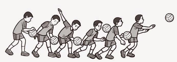 Teknik Permainan Bola Voli : teknik servis bawah
