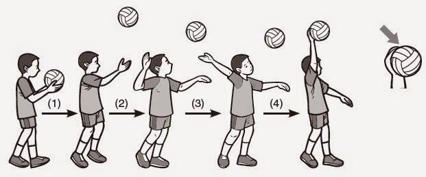 Teknik Permainan Bola Voli : teknis servis atas