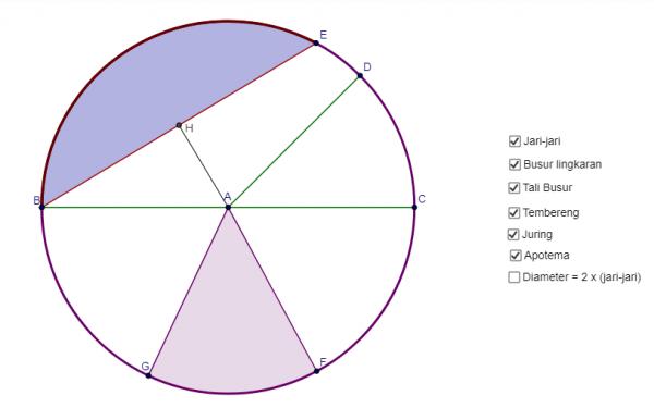 unsur-unsur-lingkaran