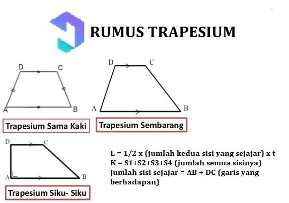 rumus trapesium