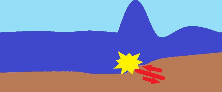 Early Tsunami Phase