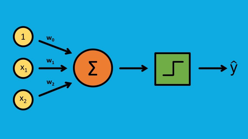 Ciri-Ciri Algoritma