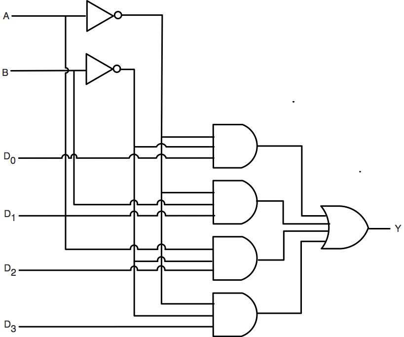 Pengertian Decoder dan Fungsinya