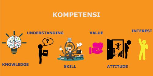 pengertian kompetensi menurut para ahli