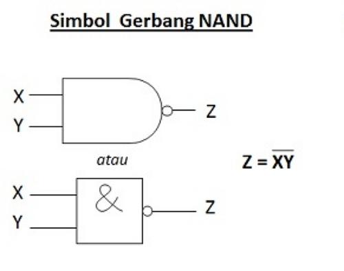 gerbang NAND