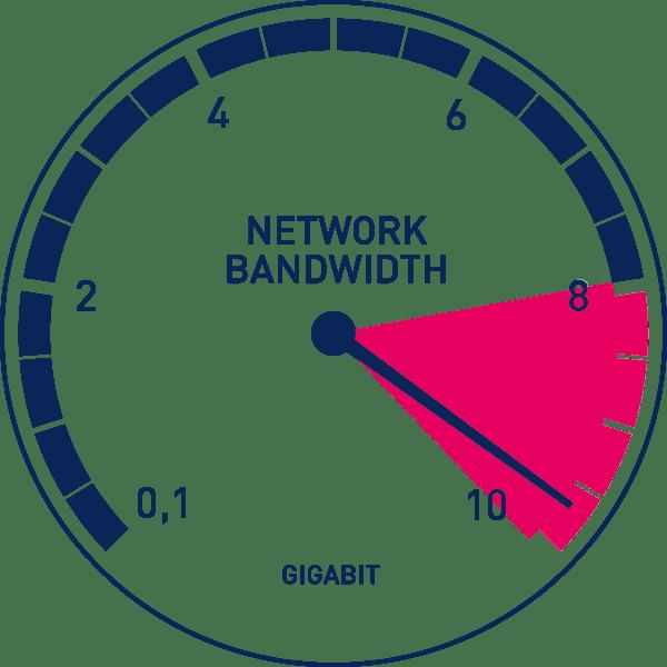 Pengertian Bandwidth Adalah