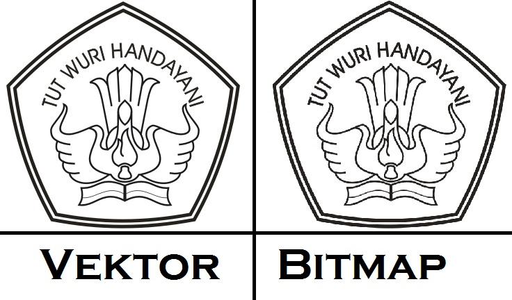 Pengertian Bitmap dan Vektor adalah