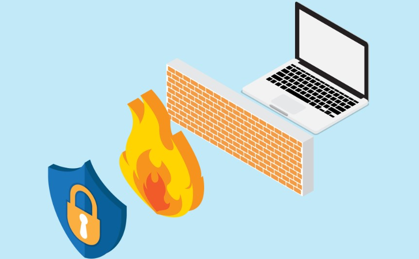 Types of Firewalls Packet Filter