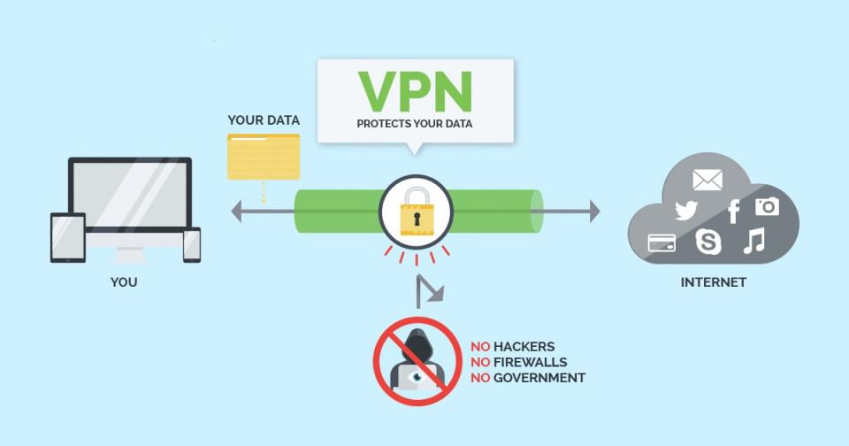Apa Saja Perbedaan Proxy dan VPN?