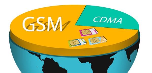 Pengertian GSM dan Kelebihannya