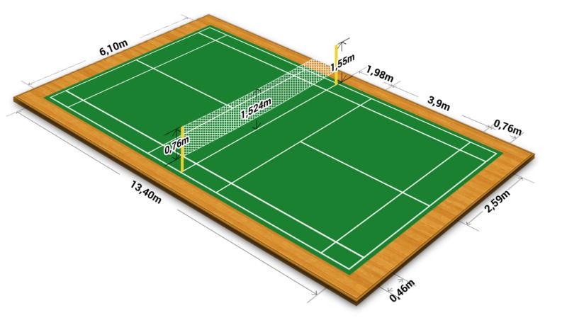 Ukuran Lapangan Bulu Tangkis Standard