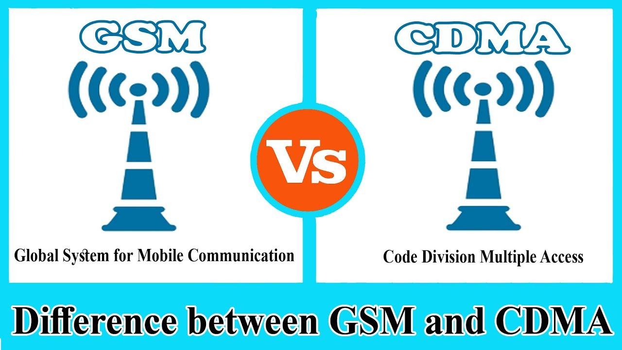 Pengertian GSM adalah