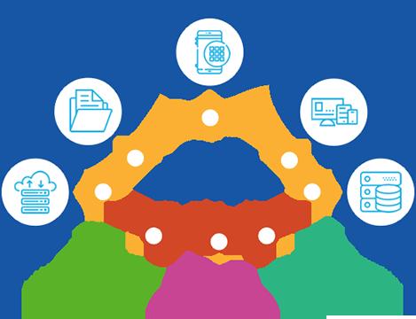 Karakteristik Cloud Computing