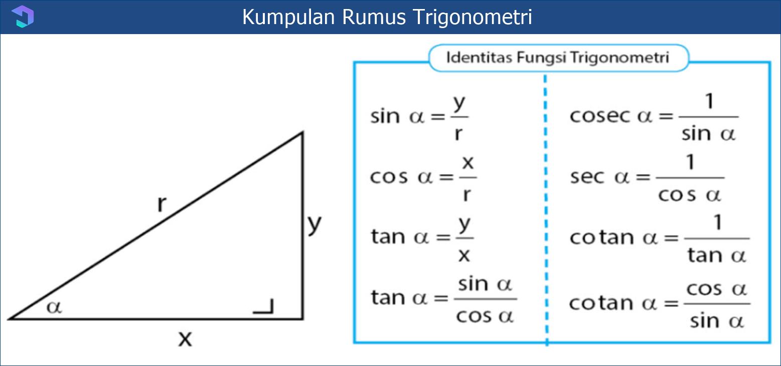 Kumpulan Rumus Trigonometri