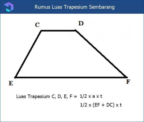 Rumus Luas Trapesium Sembarang