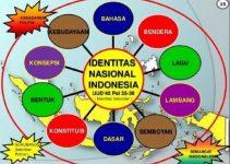 Pengertian Identitas Nasional Adalah